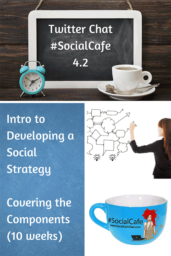 Intro%20to%20Developing%20Social%20Media%20Strategy%20%23SocialCafe%204.2 w/ %40SocialWebCafe http://sw.bcafe.co/eo %28Summary%29 %23SocialCafe