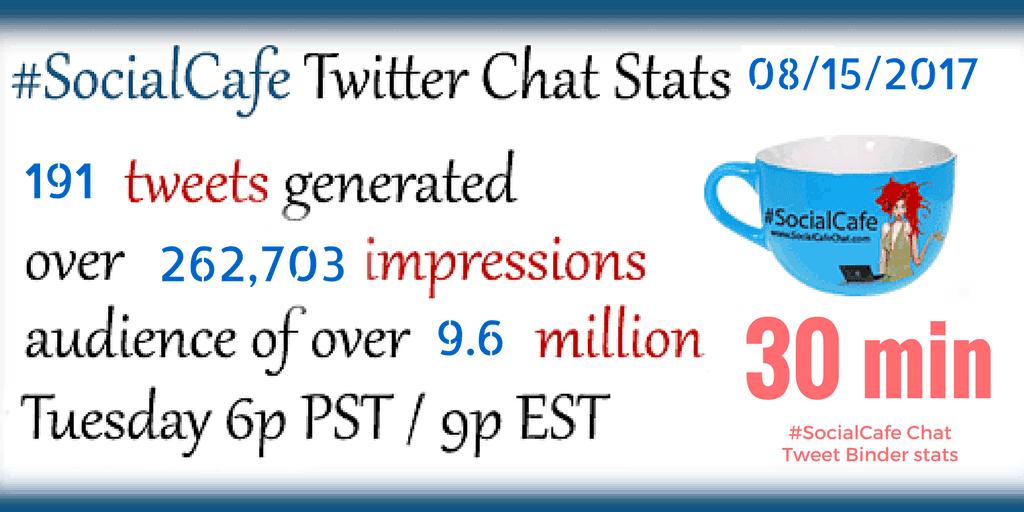 #SocialCafe Twitter Stats